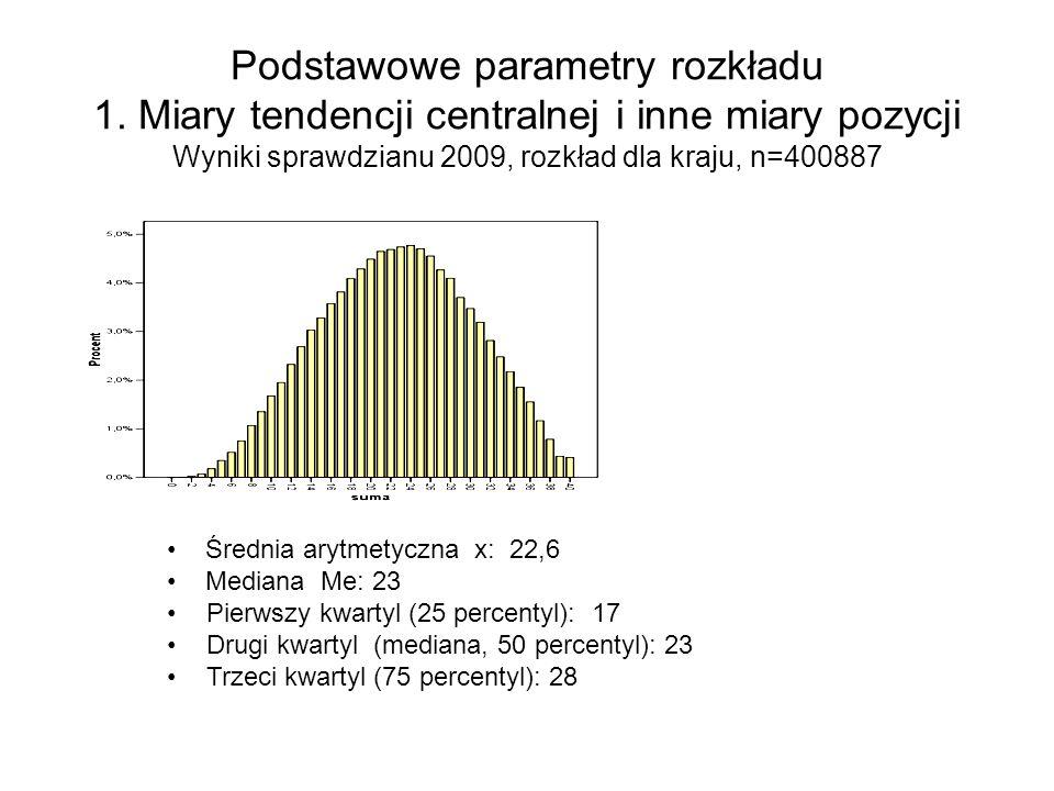 Podstawowe parametry rozkładu 1