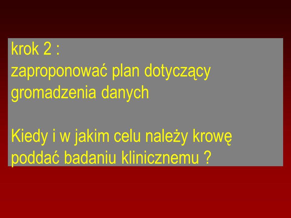 krok 2 : zaproponować plan dotyczący gromadzenia danych Kiedy i w jakim celu należy krowę poddać badaniu klinicznemu
