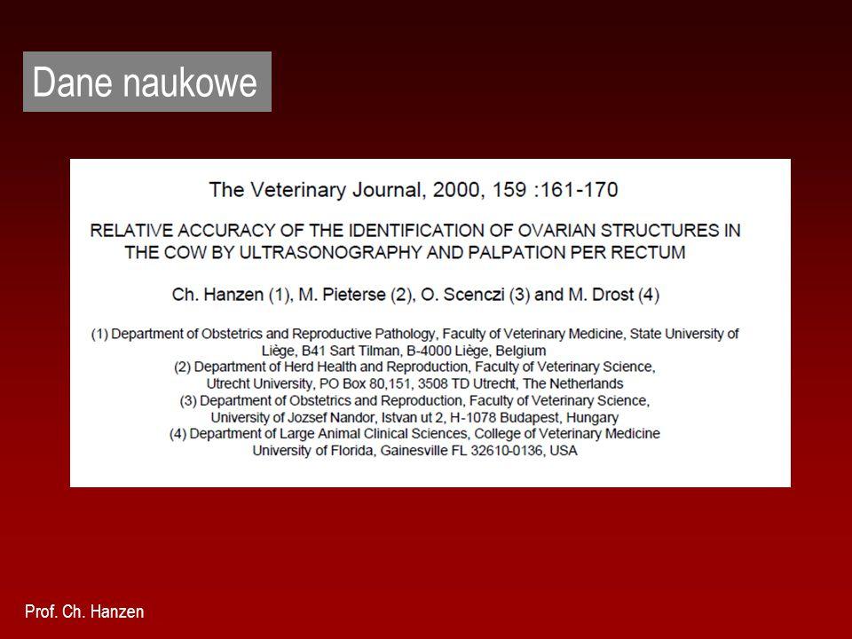 Dane naukowe Prof. Ch. Hanzen