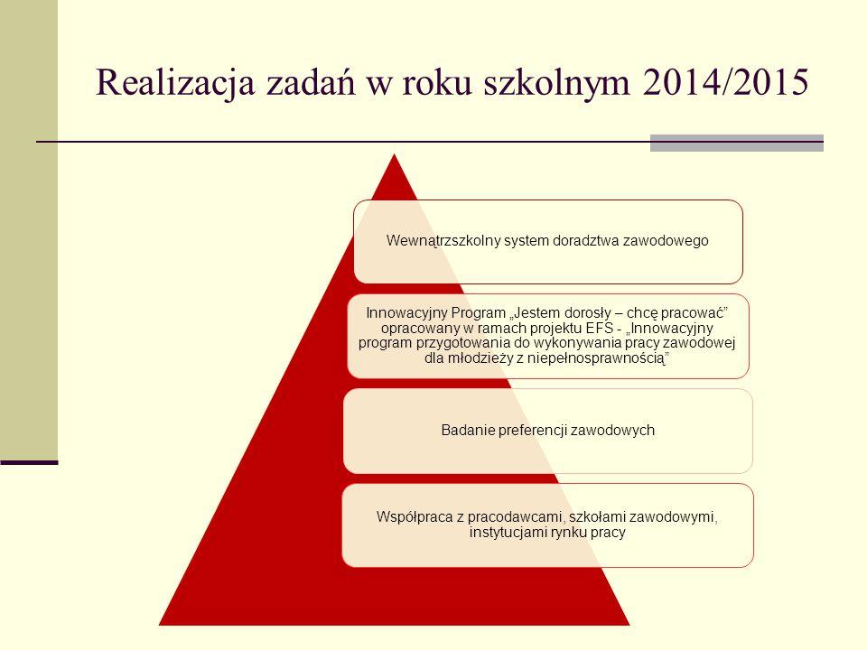 Realizacja zadań w roku szkolnym 2014/2015