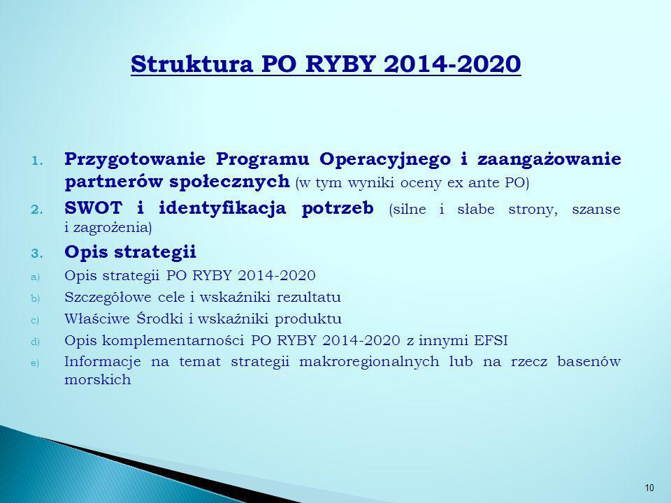 Struktura PO RYBY 2014-2020 Przygotowanie Programu Operacyjnego i zaangażowanie partnerów społecznych (w tym wyniki oceny ex ante PO)