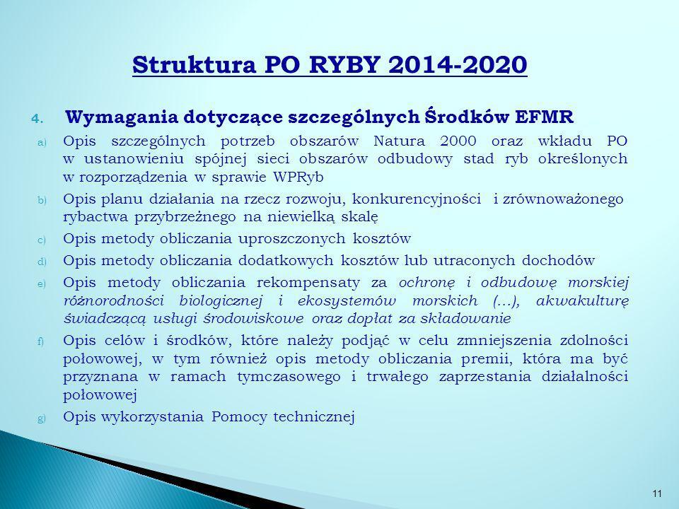 Struktura PO RYBY 2014-2020 Wymagania dotyczące szczególnych Środków EFMR.
