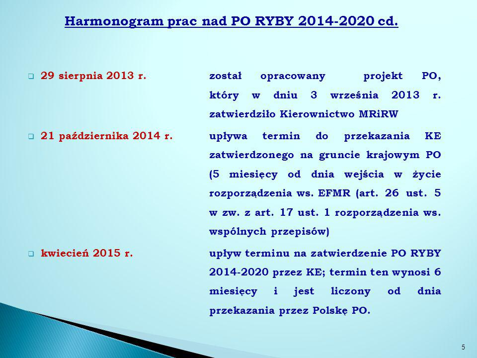 Harmonogram prac nad PO RYBY 2014-2020 cd.