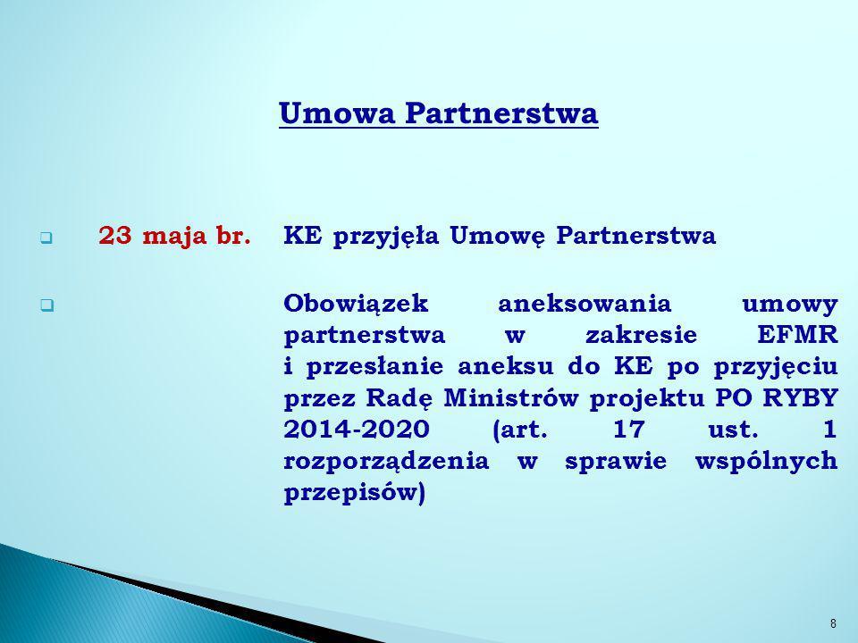 Umowa Partnerstwa 23 maja br. KE przyjęła Umowę Partnerstwa.