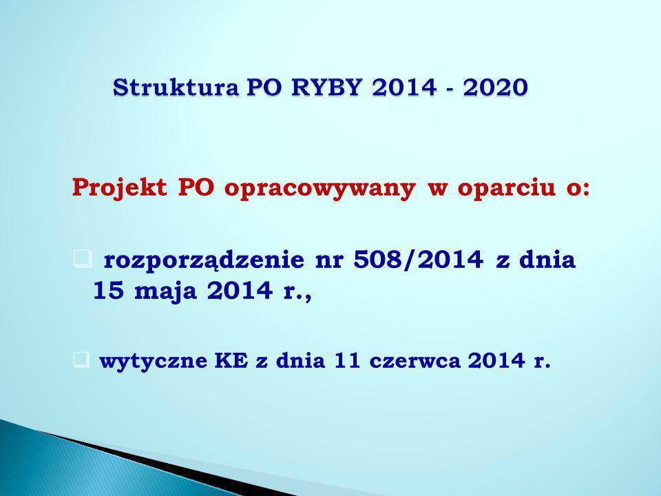 Projekt PO opracowywany w oparciu o: