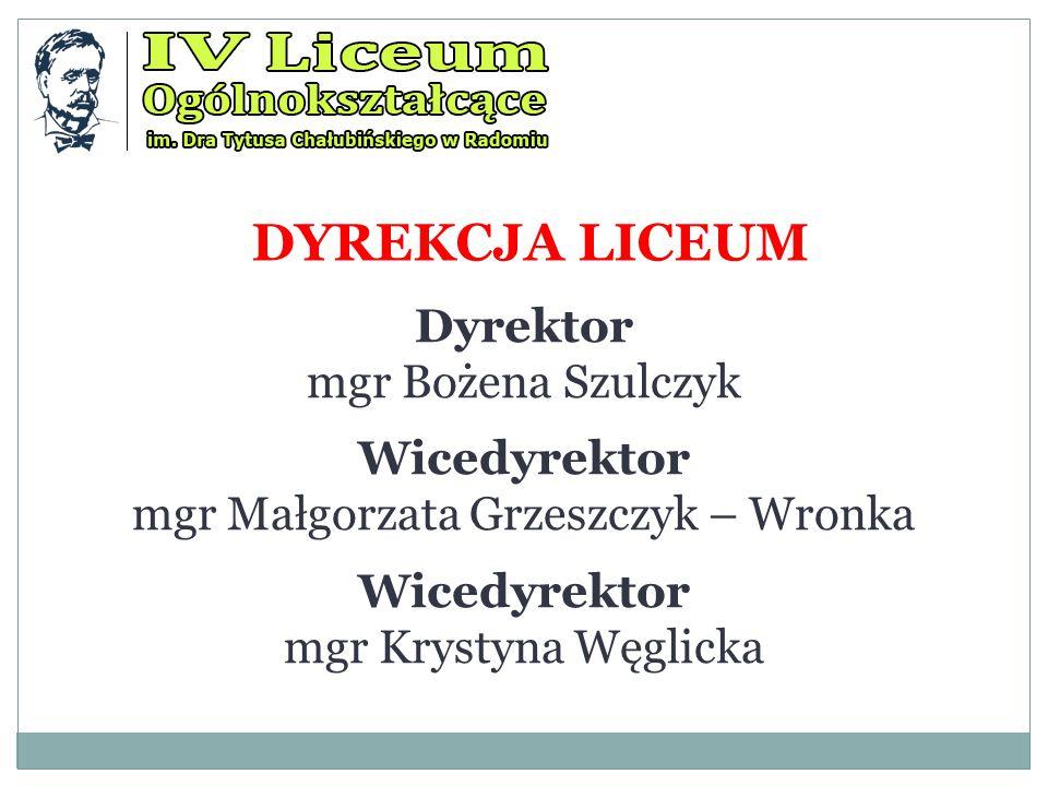 mgr Małgorzata Grzeszczyk – Wronka