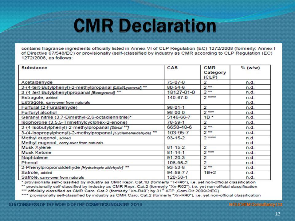 CMR Declaration