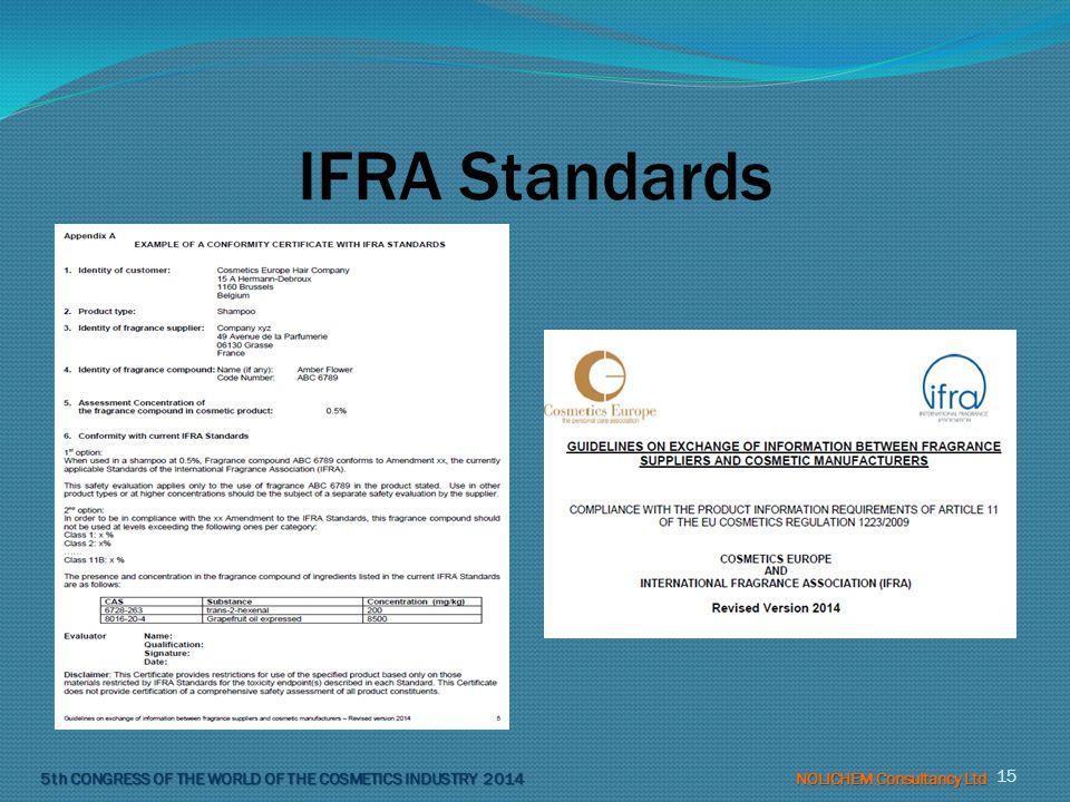 IFRA Standards