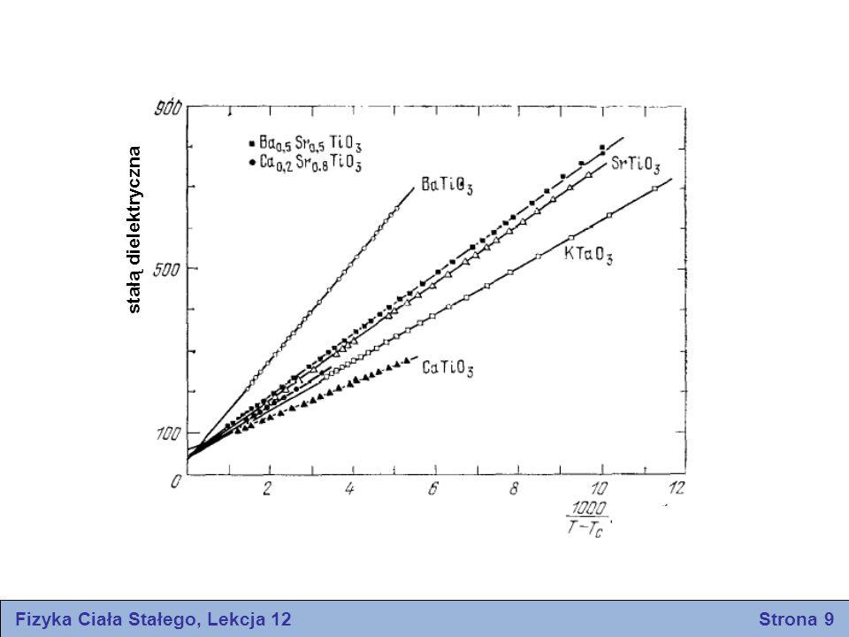 Fizyka Ciała Stałego, Lekcja 12 Strona 9