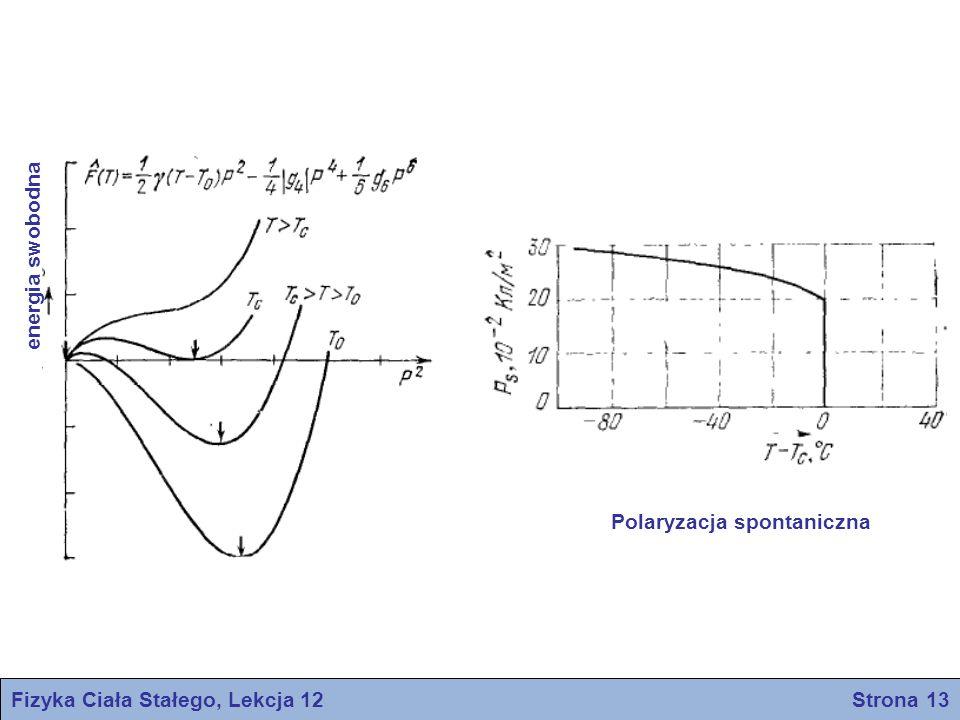 Fizyka Ciała Stałego, Lekcja 12 Strona 13