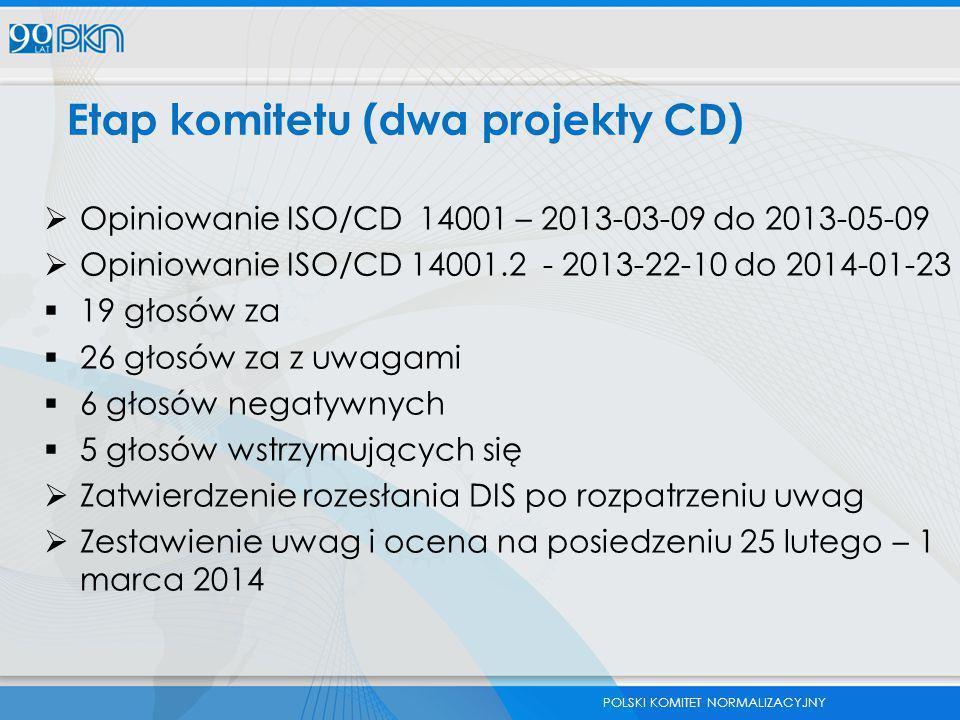 Etap komitetu (dwa projekty CD)