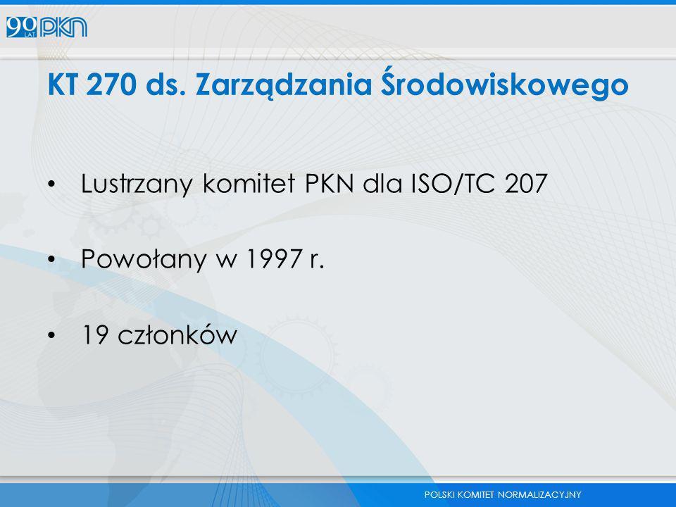 KT 270 ds. Zarządzania Środowiskowego