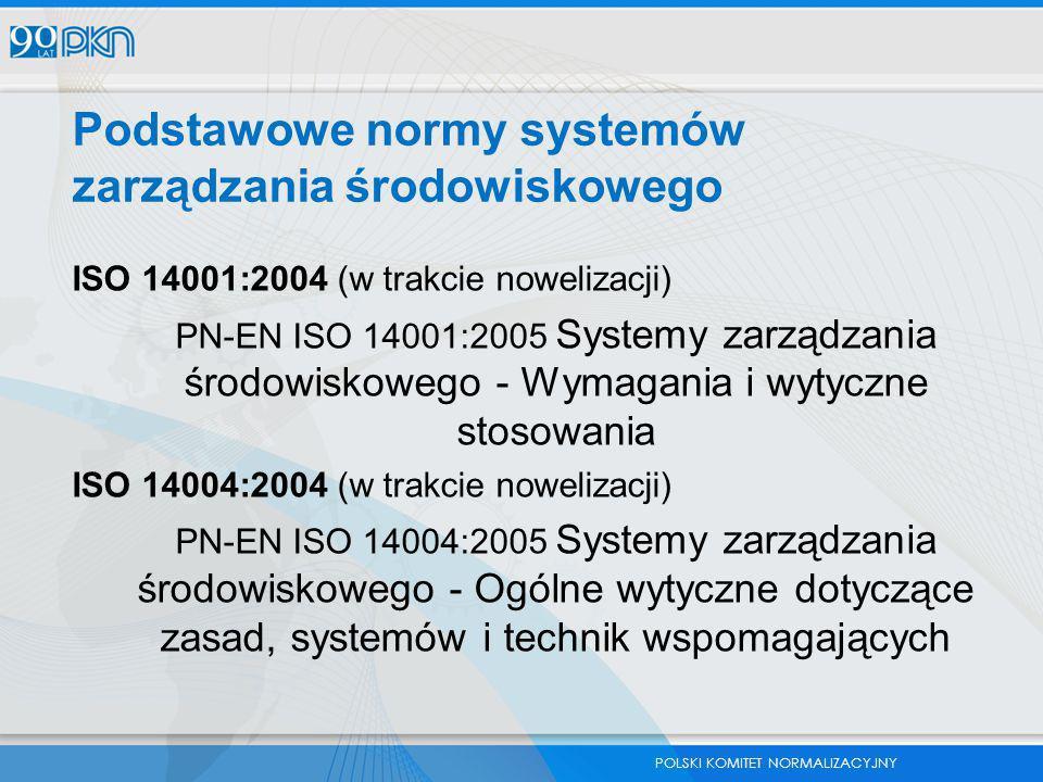 Podstawowe normy systemów zarządzania środowiskowego