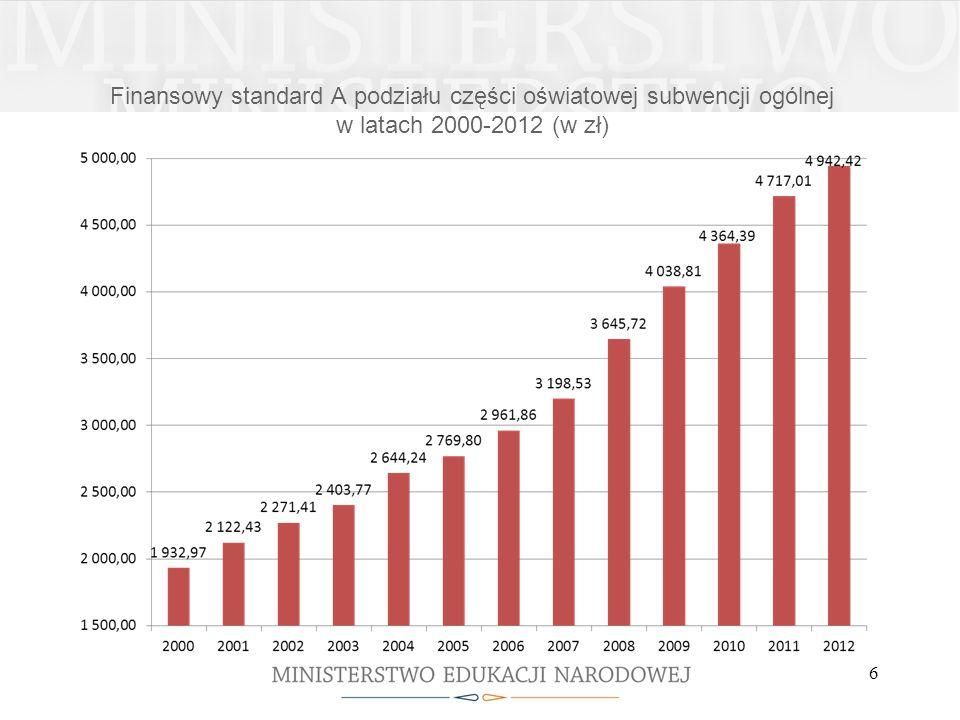 Finansowy standard A podziału części oświatowej subwencji ogólnej w latach 2000-2012 (w zł)