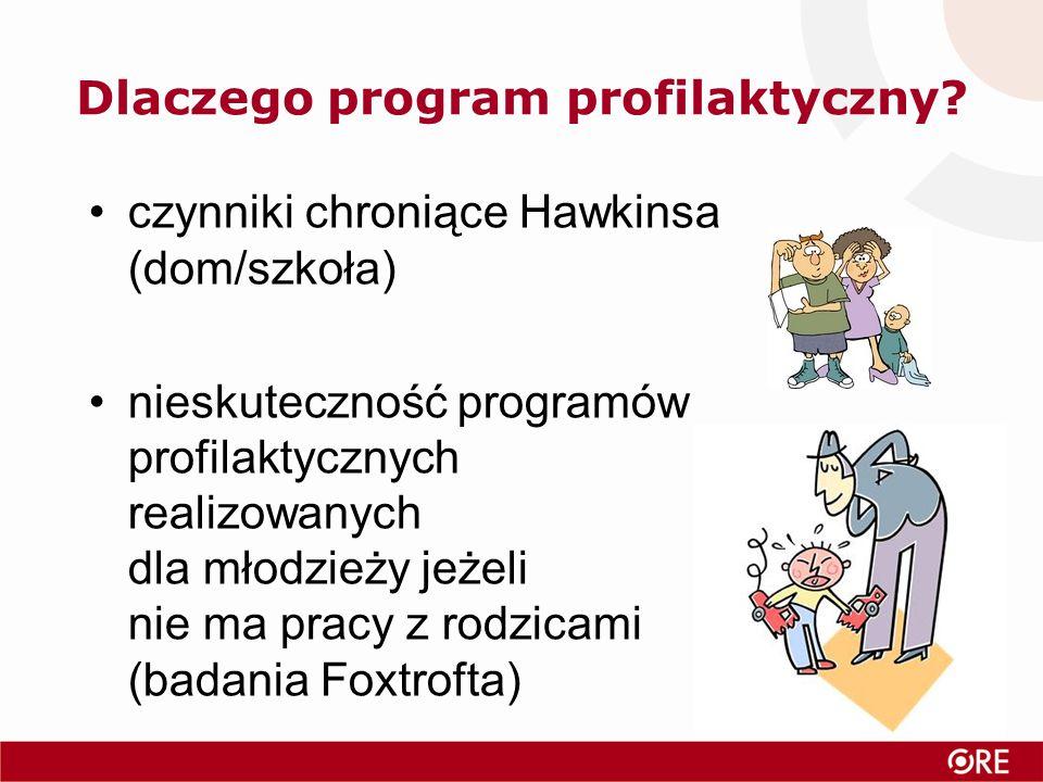 Dlaczego program profilaktyczny