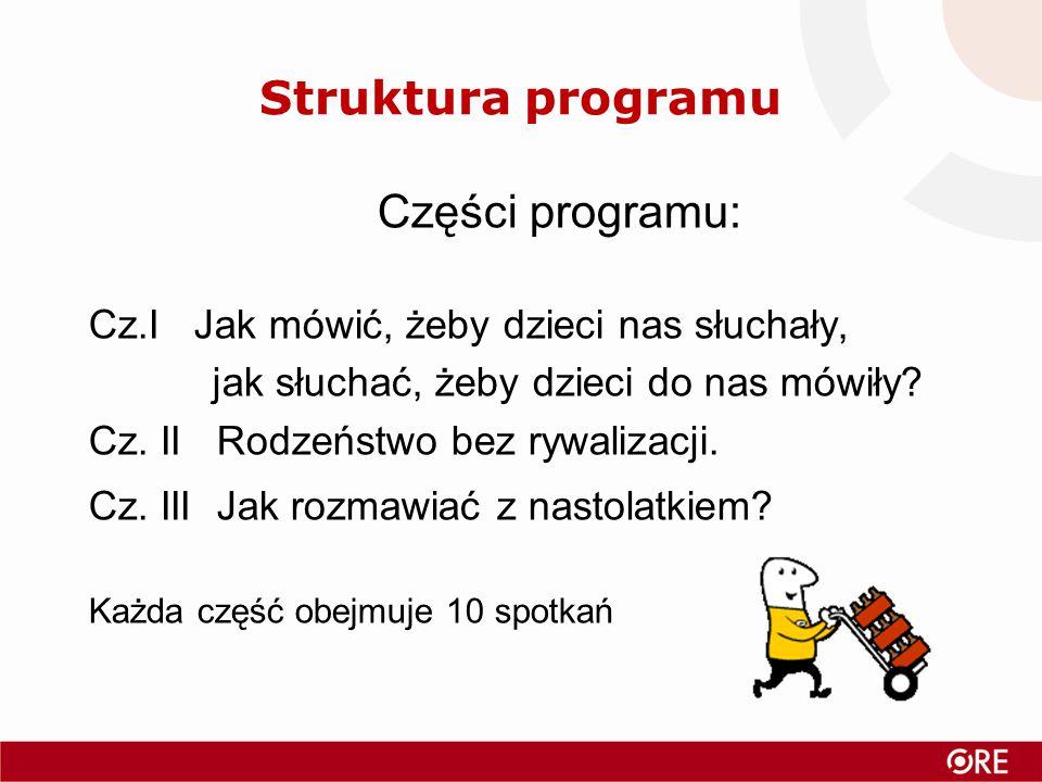 Struktura programu Części programu:
