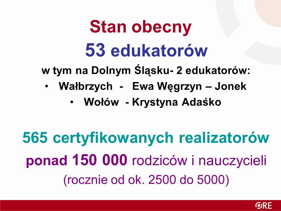 53 edukatorów Stan obecny 565 certyfikowanych realizatorów