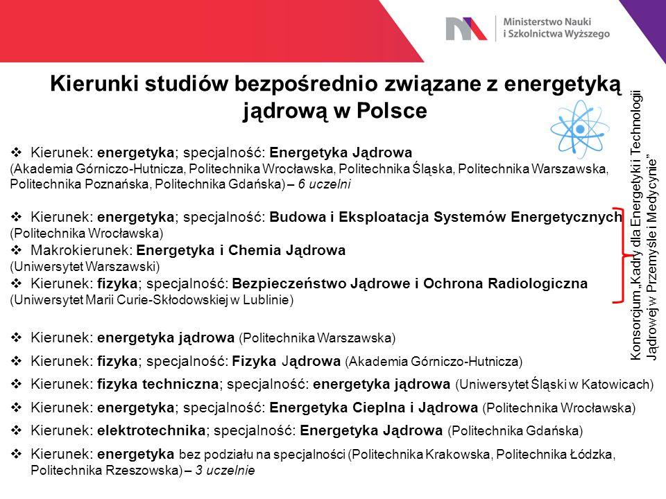 Kierunki studiów bezpośrednio związane z energetyką jądrową w Polsce