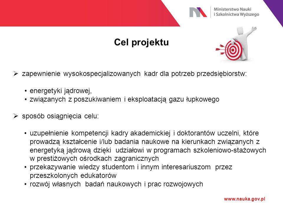 Cel projektu zapewnienie wysokospecjalizowanych kadr dla potrzeb przedsiębiorstw: energetyki jądrowej,