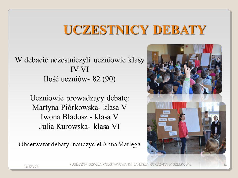 UCZESTNICY DEBATY W debacie uczestniczyli uczniowie klasy IV-VI
