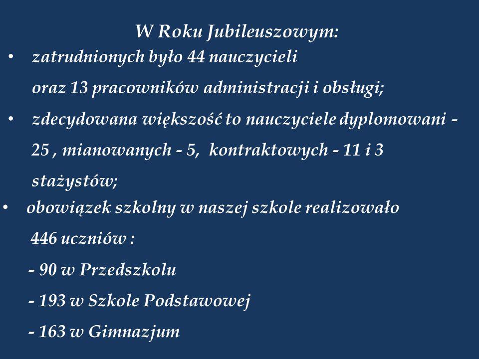 W Roku Jubileuszowym: zatrudnionych było 44 nauczycieli oraz 13 pracowników administracji i obsługi;