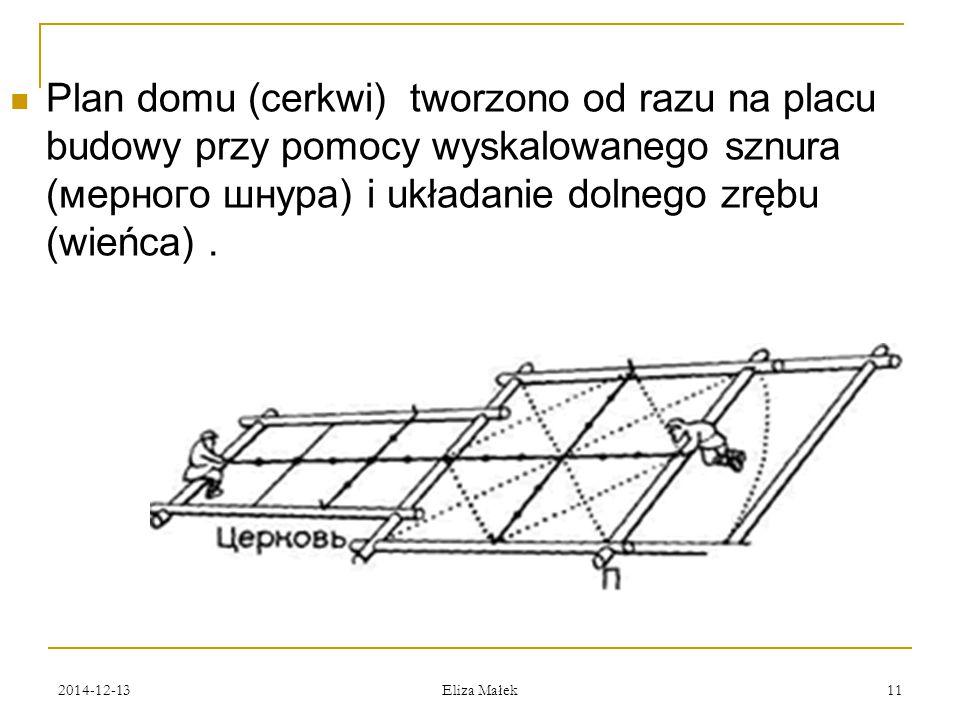 Plan domu (cerkwi) tworzono od razu na placu budowy przy pomocy wyskalowanego sznura (мерного шнура) i układanie dolnego zrębu (wieńca) .