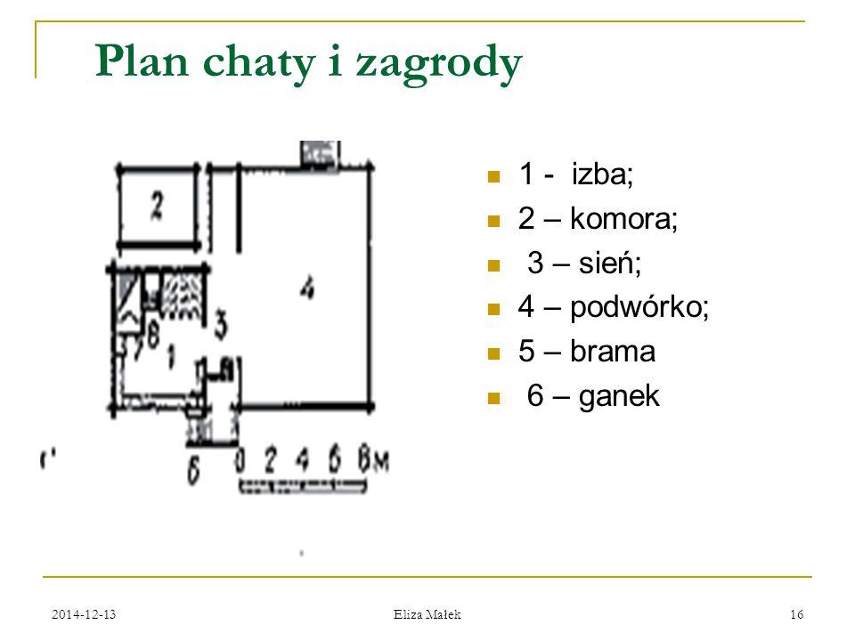 Plan chaty i zagrody 1 - izba; 2 – komora; 3 – sień; 4 – podwórko;