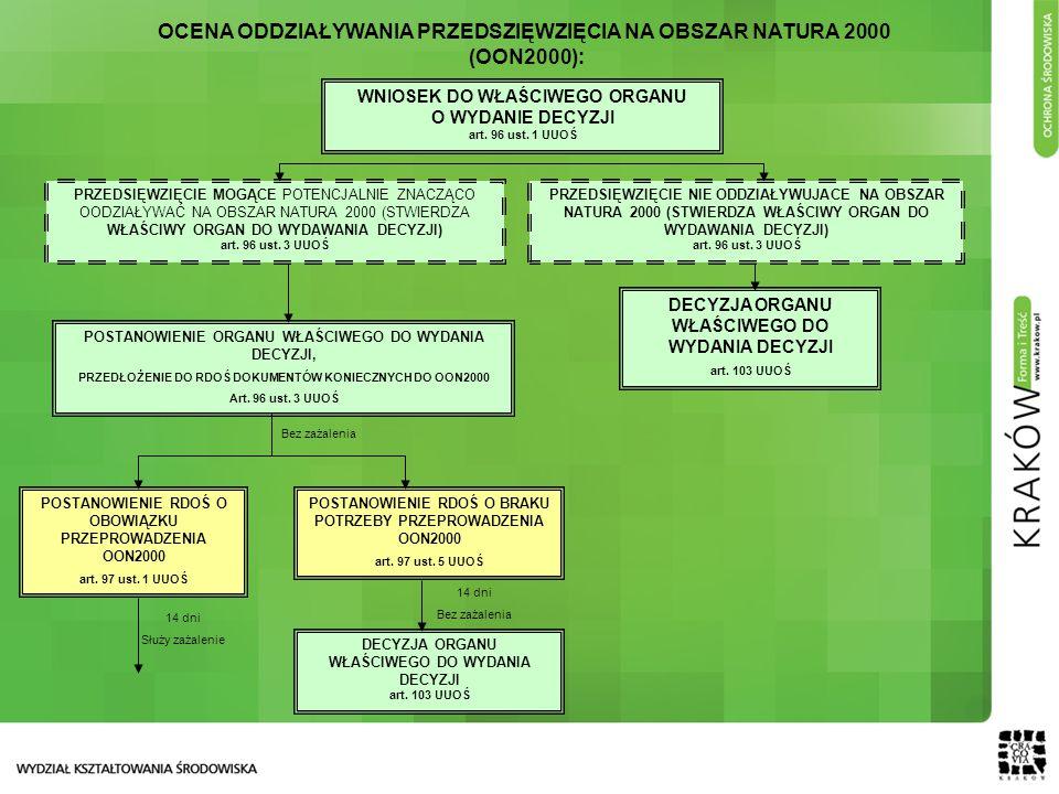 OCENA ODDZIAŁYWANIA PRZEDSZIĘWZIĘCIA NA OBSZAR NATURA 2000 (OON2000):