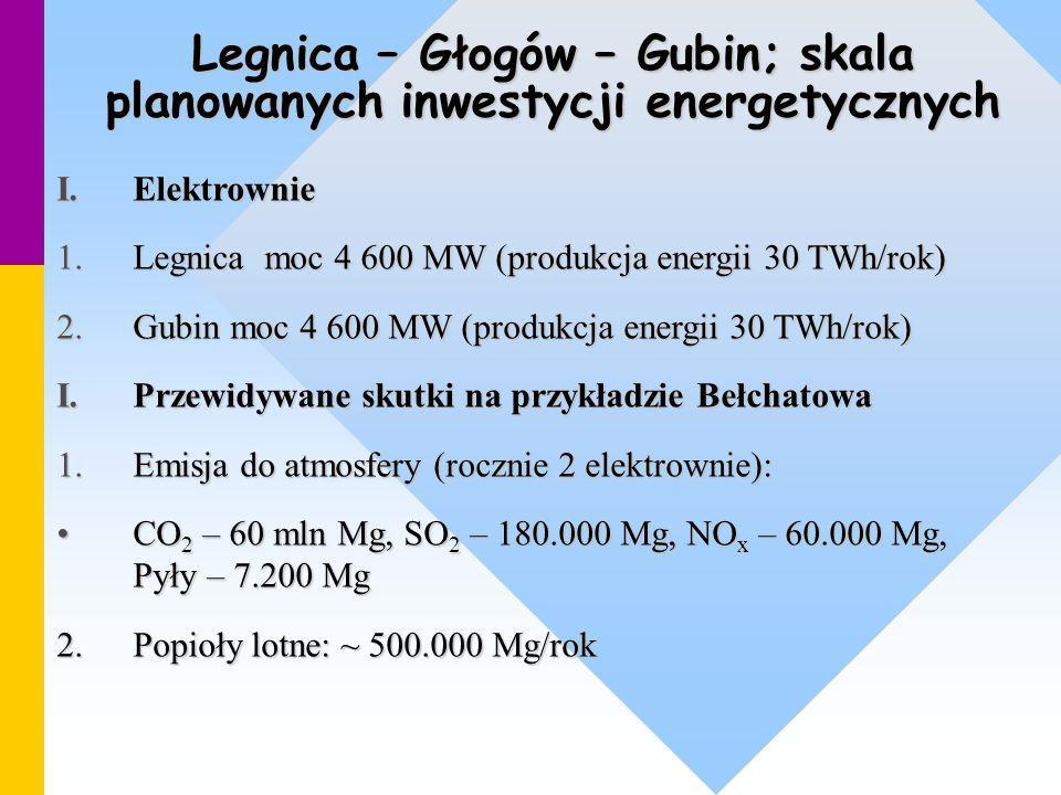 Legnica – Głogów – Gubin; skala planowanych inwestycji energetycznych