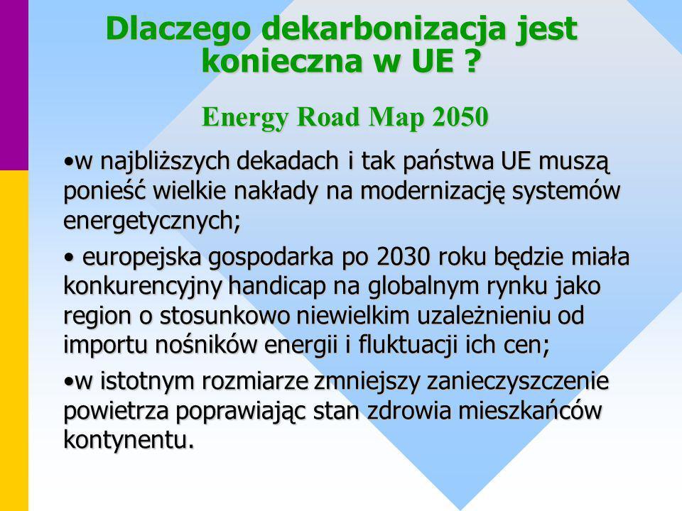 Dlaczego dekarbonizacja jest konieczna w UE