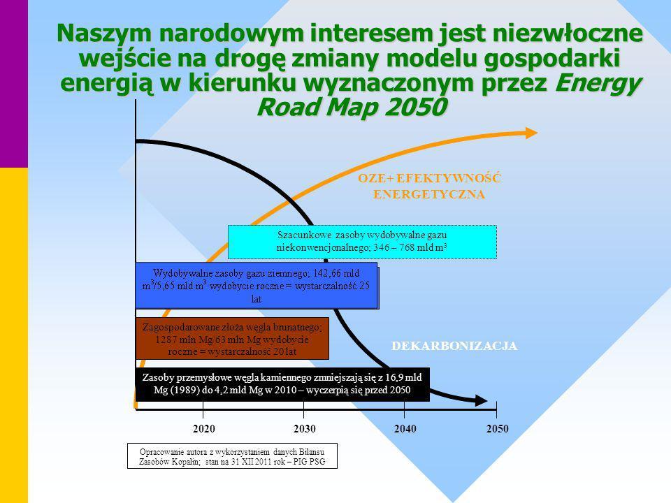 OZE+ EFEKTYWNOŚĆ ENERGETYCZNA