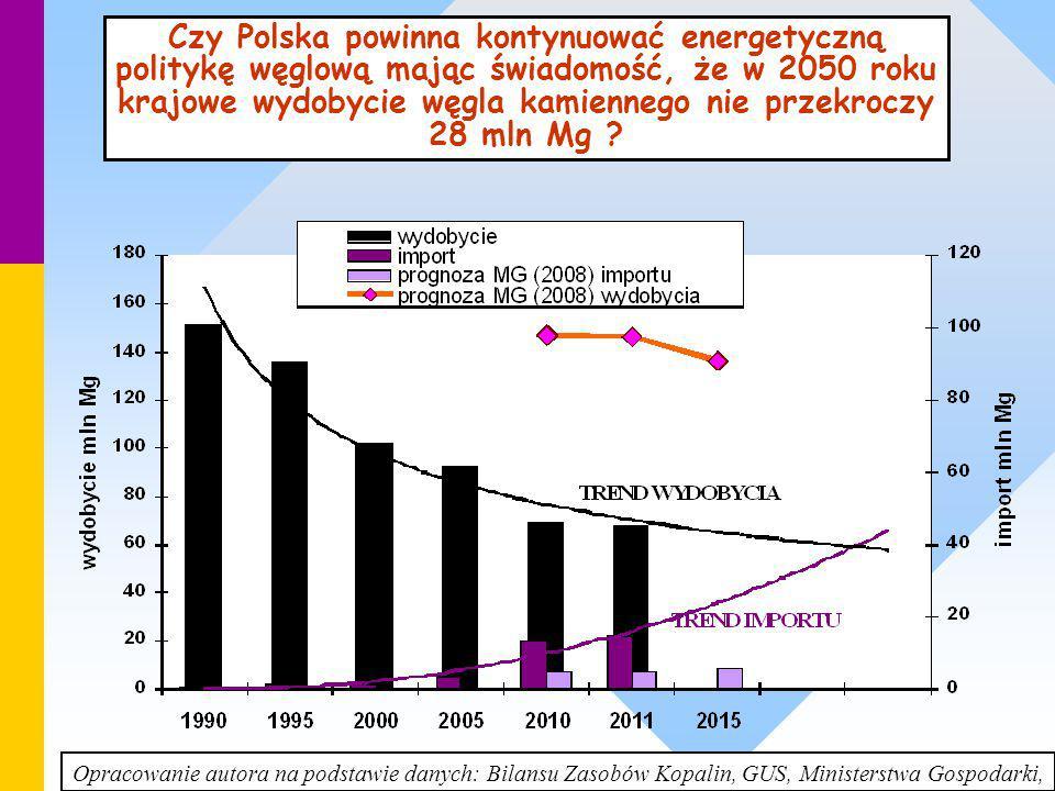 Czy Polska powinna kontynuować energetyczną politykę węglową mając świadomość, że w 2050 roku krajowe wydobycie węgla kamiennego nie przekroczy 28 mln Mg