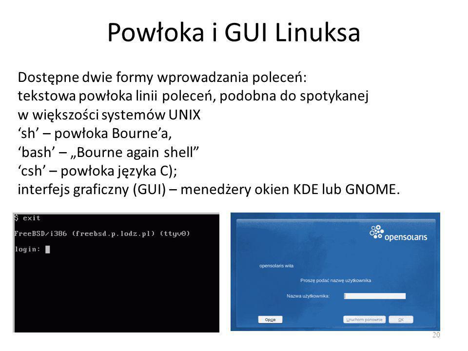 Powłoka i GUI Linuksa Dostępne dwie formy wprowadzania poleceń: