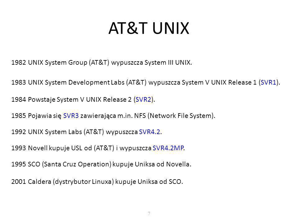 AT&T UNIX 1982 UNIX System Group (AT&T) wypuszcza System III UNIX.