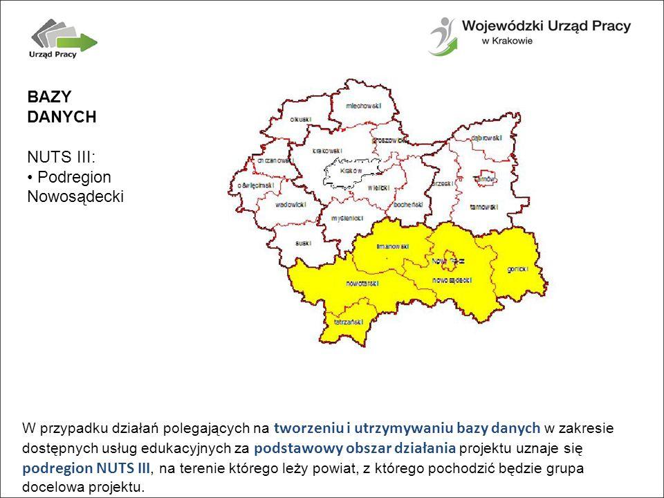 Podregion Nowosądecki