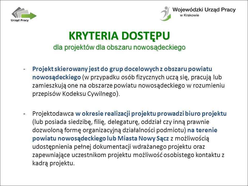 dla projektów dla obszaru nowosądeckiego