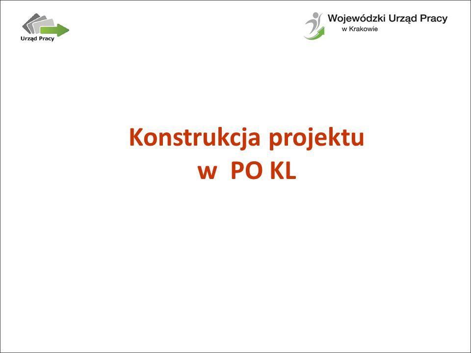 Konstrukcja projektu w PO KL