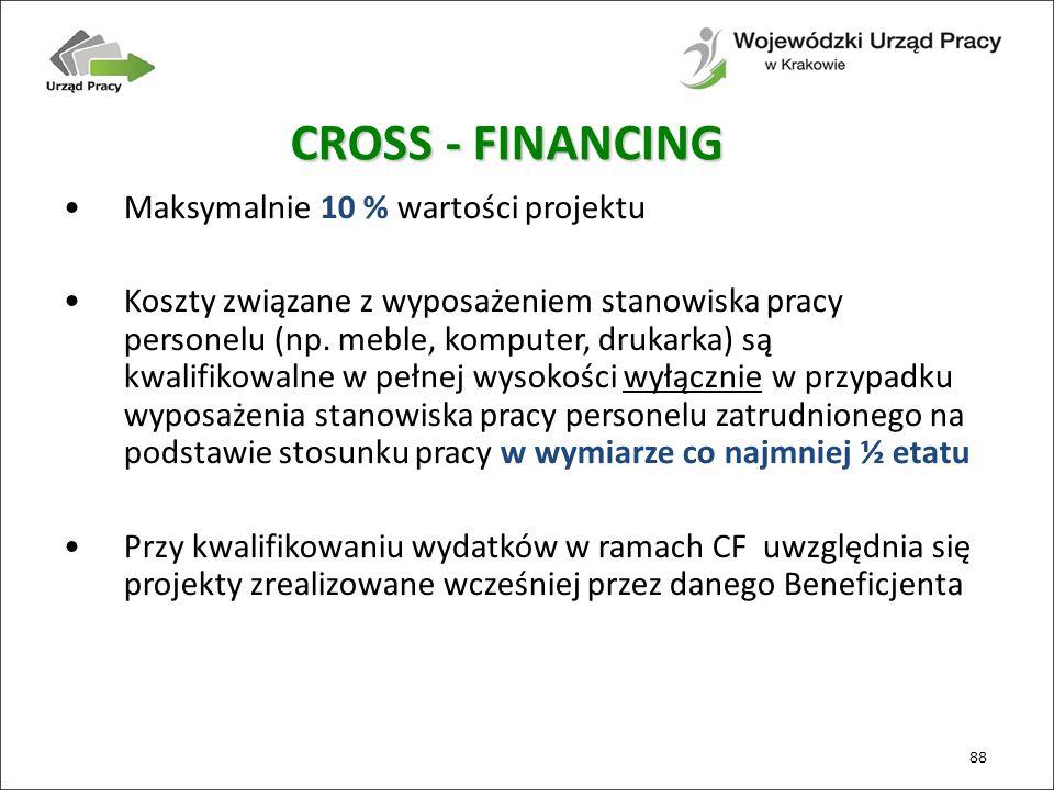 CROSS - FINANCING Maksymalnie 10 % wartości projektu