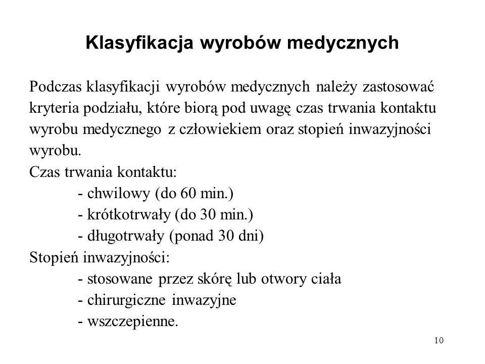Klasyfikacja wyrobów medycznych