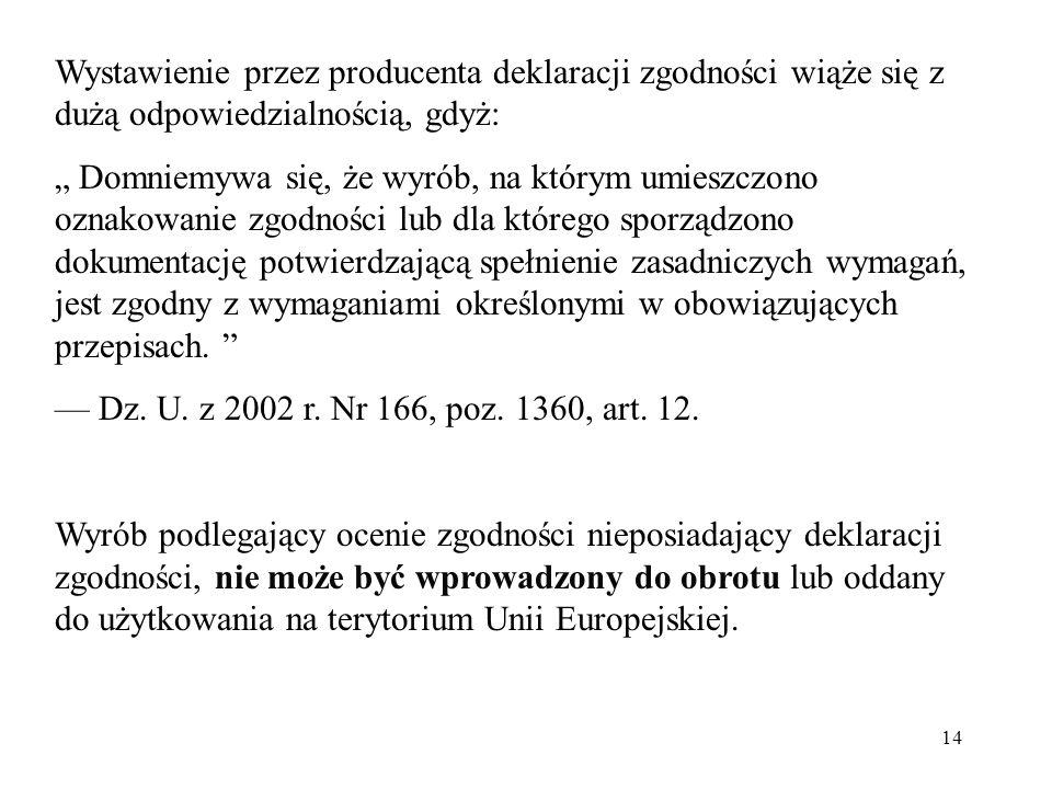 Wystawienie przez producenta deklaracji zgodności wiąże się z dużą odpowiedzialnością, gdyż: