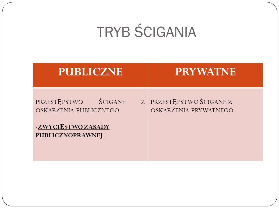 TRYB ŚCIGANIA PUBLICZNE PRYWATNE