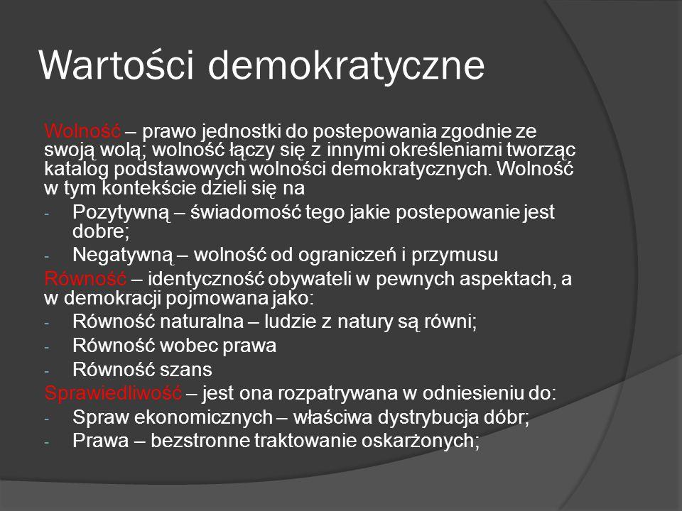 Wartości demokratyczne