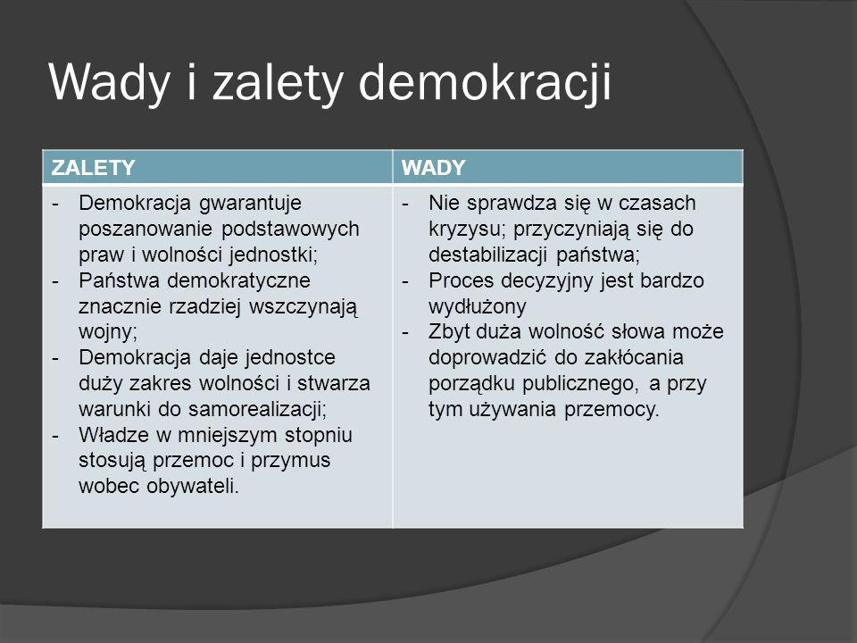 Wady i zalety demokracji