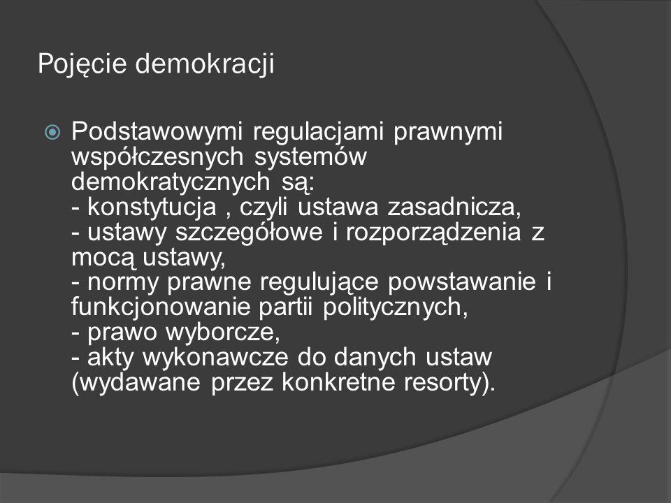 Pojęcie demokracji