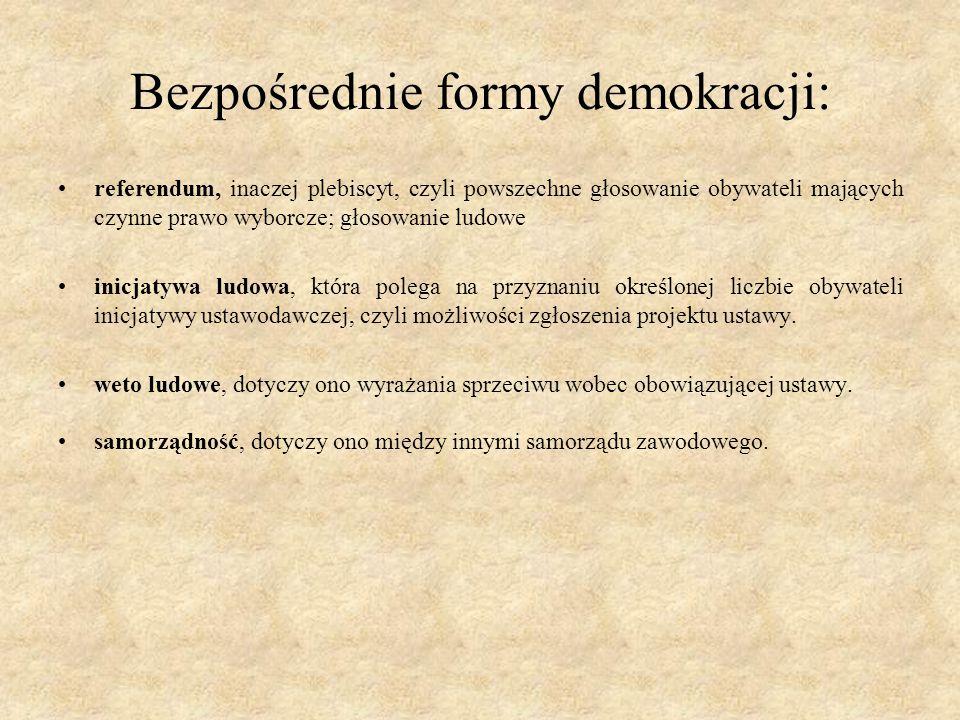 Bezpośrednie formy demokracji: