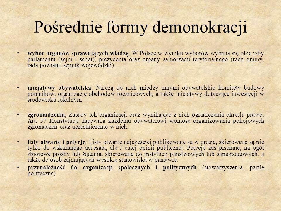 Pośrednie formy demonokracji