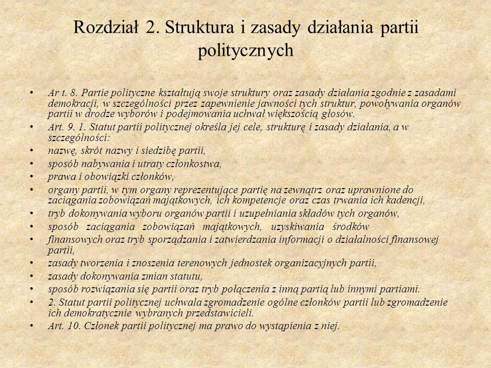 Rozdział 2. Struktura i zasady działania partii politycznych