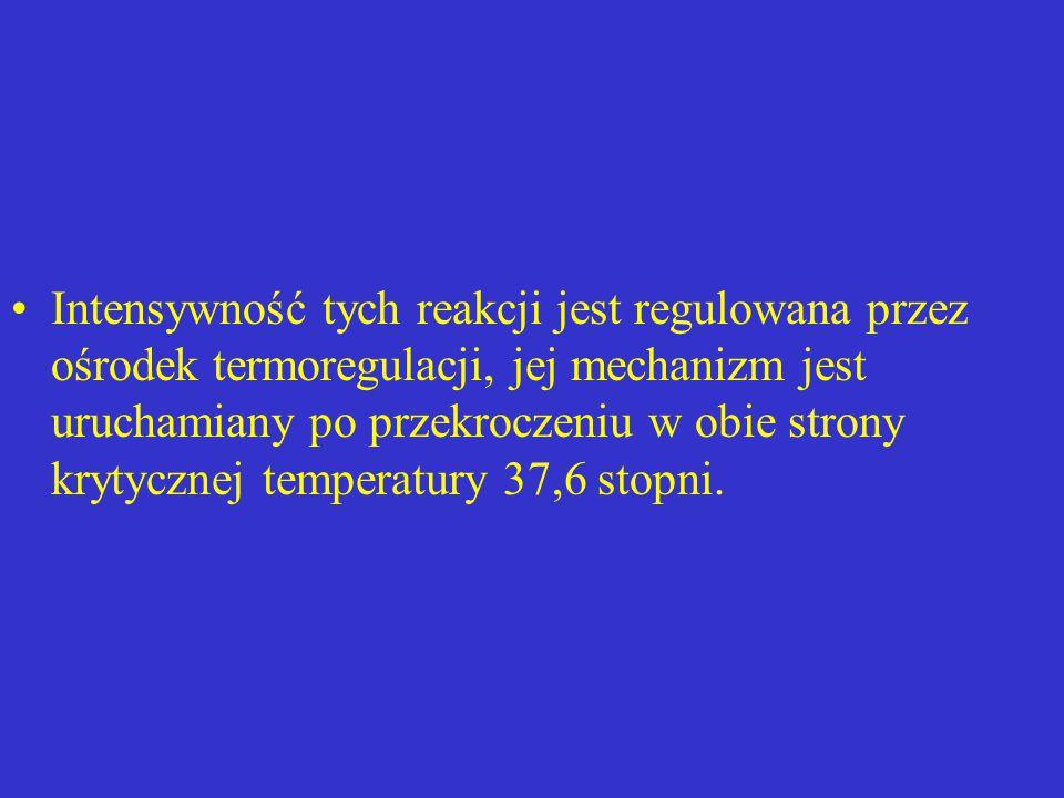 Intensywność tych reakcji jest regulowana przez ośrodek termoregulacji, jej mechanizm jest uruchamiany po przekroczeniu w obie strony krytycznej temperatury 37,6 stopni.