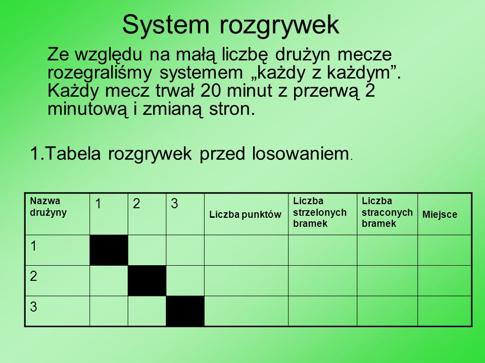 System rozgrywek 1.Tabela rozgrywek przed losowaniem. 1 2 3