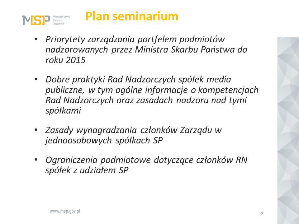 Plan seminarium Priorytety zarządzania portfelem podmiotów nadzorowanych przez Ministra Skarbu Państwa do roku 2015.